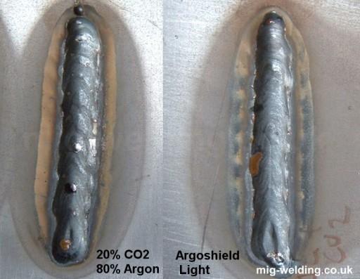 Ứng dụng của khí hỗn hợp 80% Argon và 20% CO2 trong hàn chi tiết